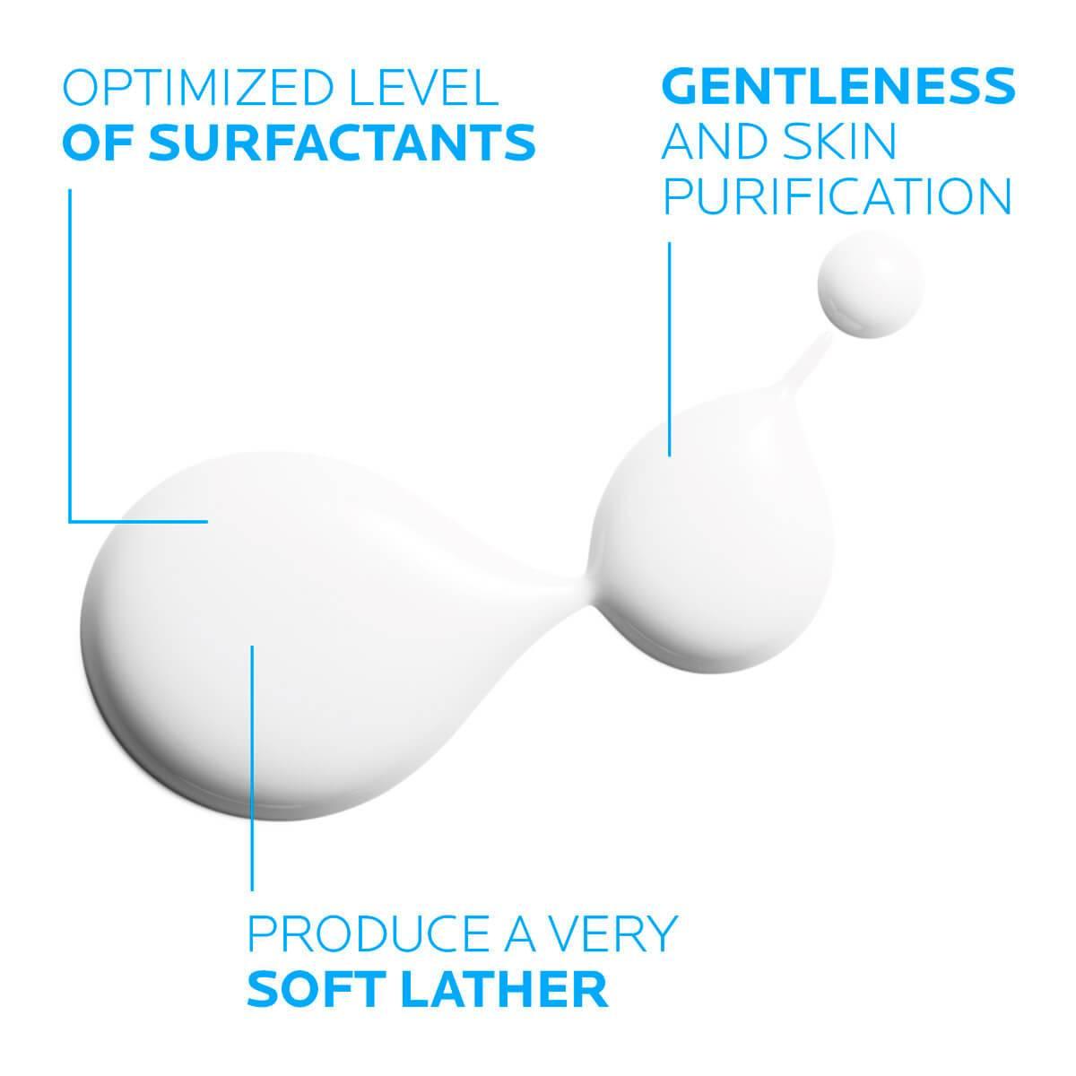 Larocheposay ProductPage Eczema Lipikar Syndet AP Texture